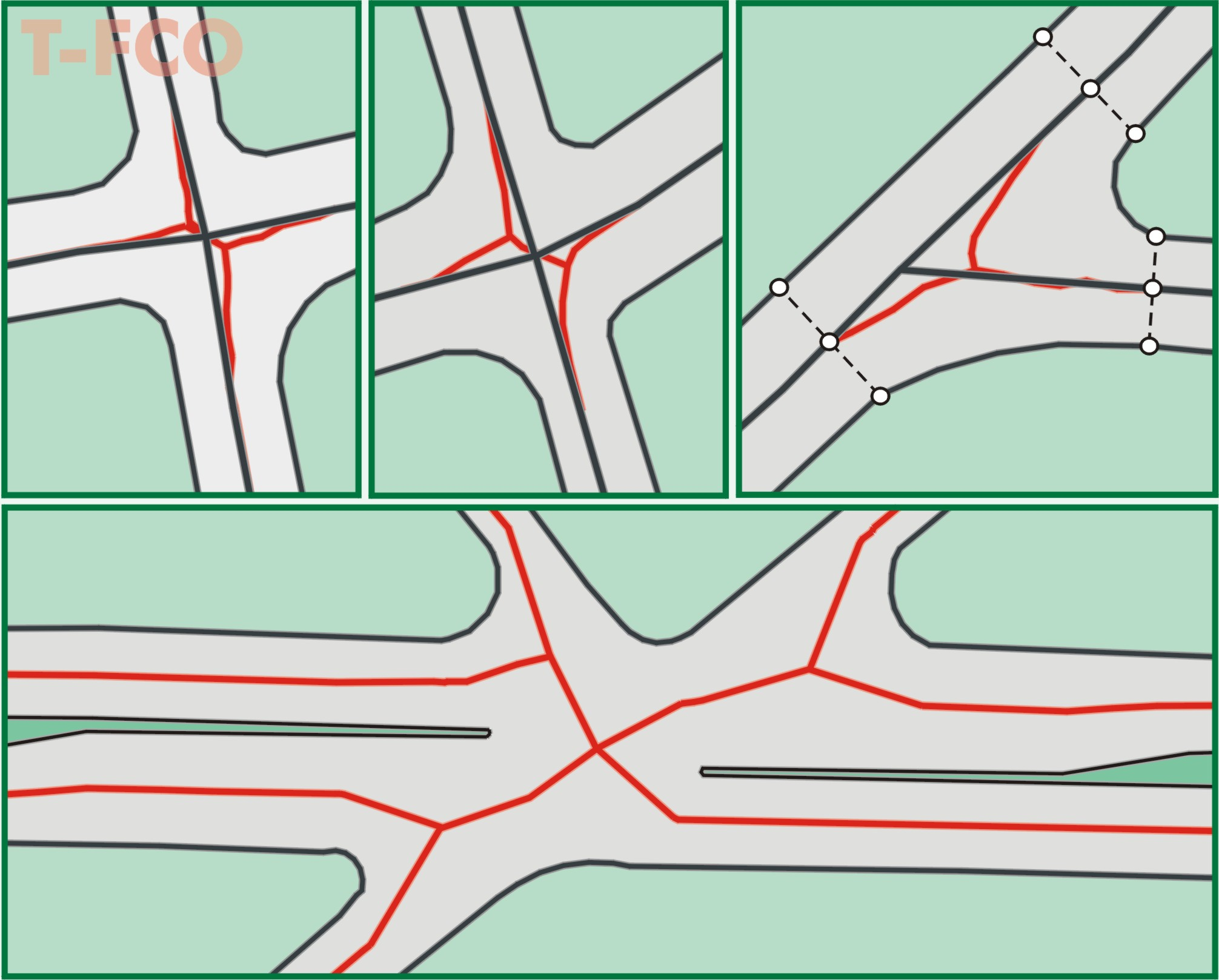 Rectification of intersections